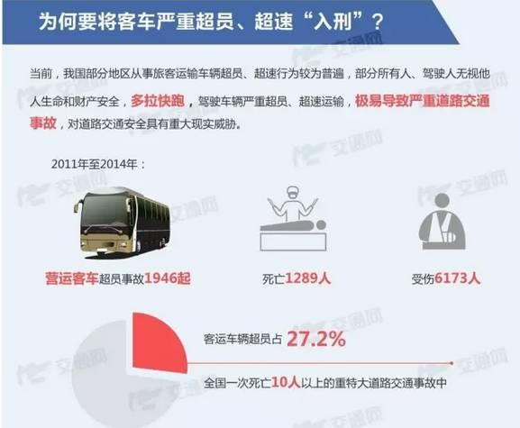 19座校车塞了41人,超载率达116%......危险!
