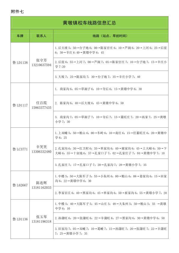 2019年下学期岚山区校车运行线路规划设置公布