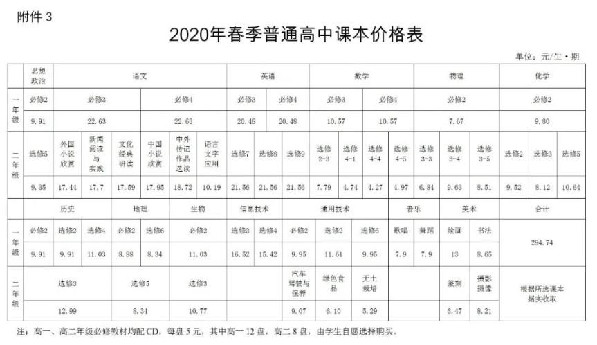 湘潭市2020年春季中小学(幼儿园)收费标准公布!